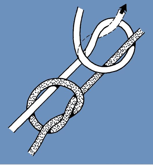 Fisherman's Knot 2