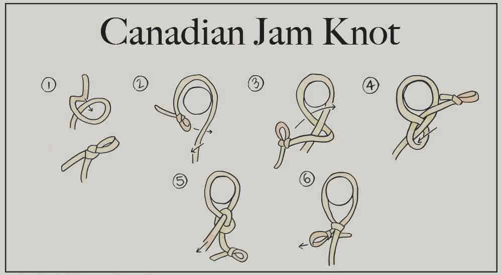 A step-by-step guide for tying a Canadian jam knot.