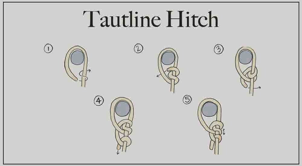 A step-by-step guide for tying a taut-line hitch.